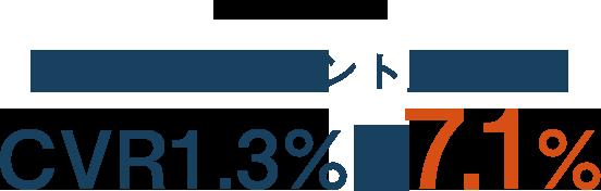 「妊活サプリメント」市場でCVR1.3%→7.1%