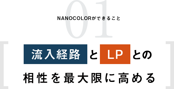 流入経路とLPとの相性を最大限に高める