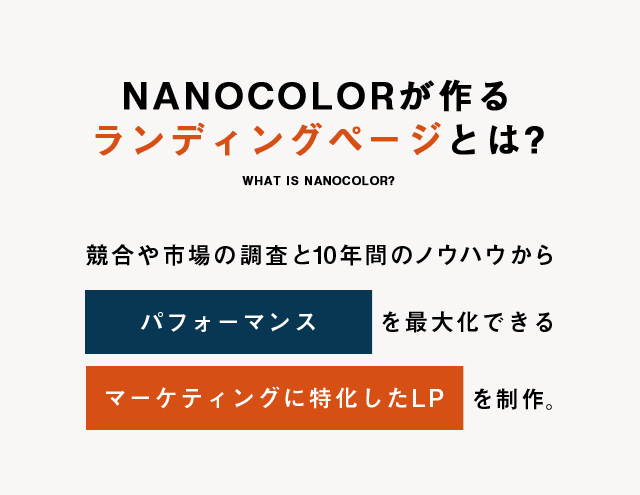NANOCOLORが作るランディングページとは? 競合や市場の調査と10年間のノウハウからパフォーマンスを最大化できるマーケティングに特化したLPを制作。
