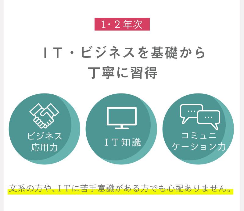 インターネット通信制大学の資料請求用ランディングページ(LP)デザイン・制作事例09