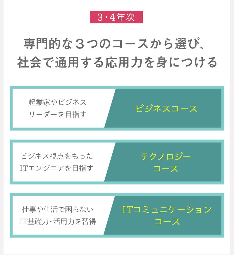 インターネット通信制大学の資料請求用ランディングページ(LP)デザイン・制作事例10