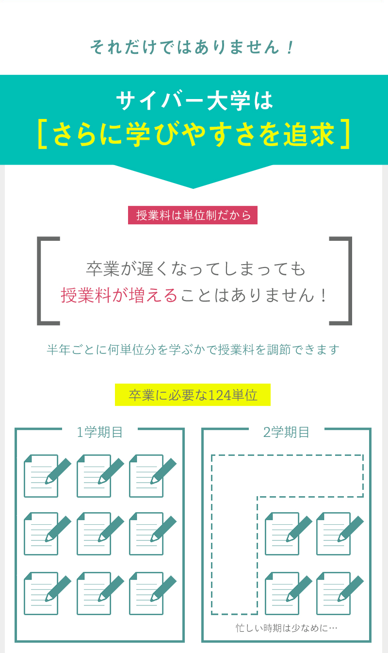 インターネット通信制大学の資料請求用ランディングページ(LP)デザイン・制作事例20